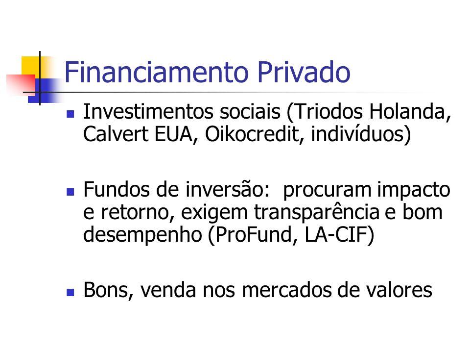 Financiamento Privado Investimentos sociais (Triodos Holanda, Calvert EUA, Oikocredit, indivíduos) Fundos de inversão: procuram impacto e retorno, exi
