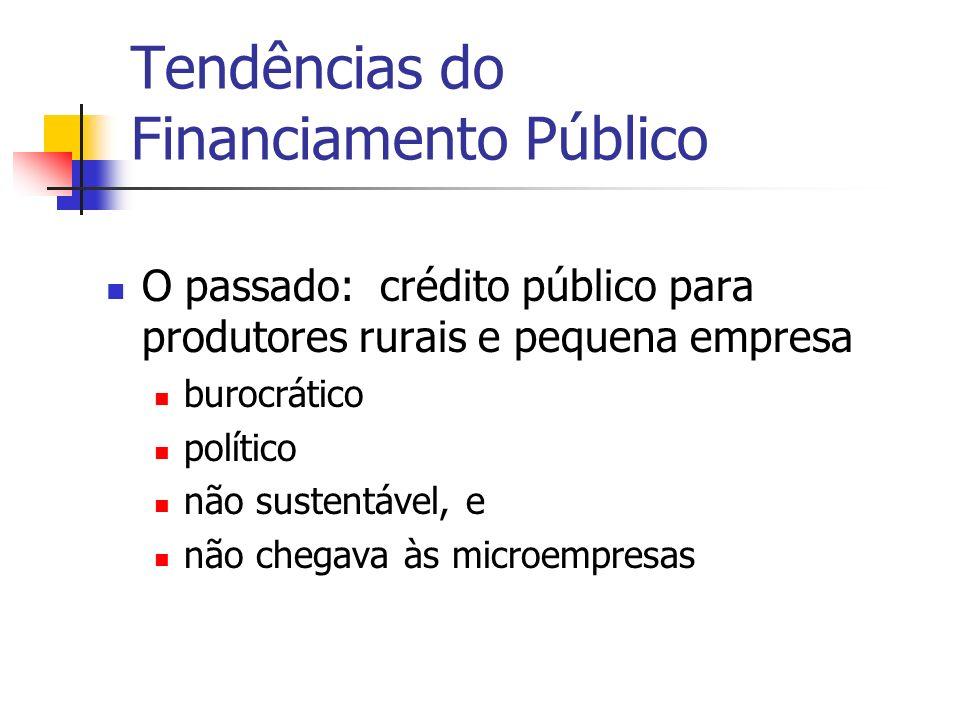 Tendências do Financiamento Público O passado: crédito público para produtores rurais e pequena empresa burocrático político não sustentável, e não ch