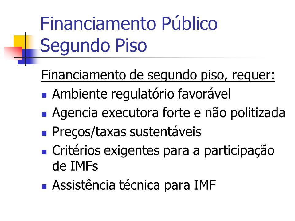 Financiamento Público Segundo Piso Financiamento de segundo piso, requer: Ambiente regulatório favorável Agencia executora forte e não politizada Preç