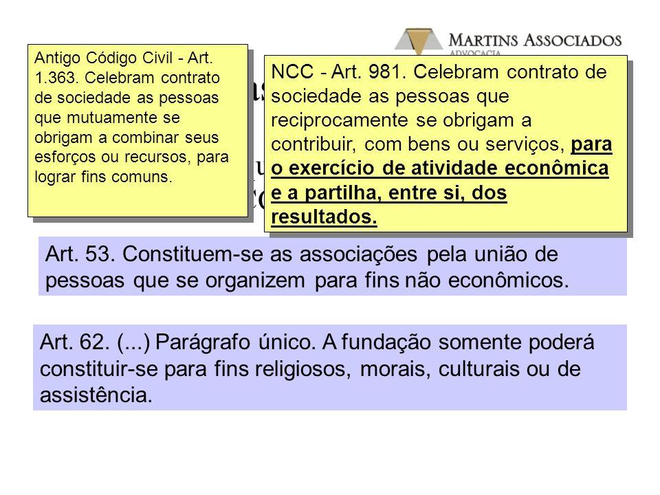 O NCC e as ONGs/OSCIPs III Os primeiros questionamentos sobre a redação do NCC: Art. 53. Constituem-se as associações pela união de pessoas que se org