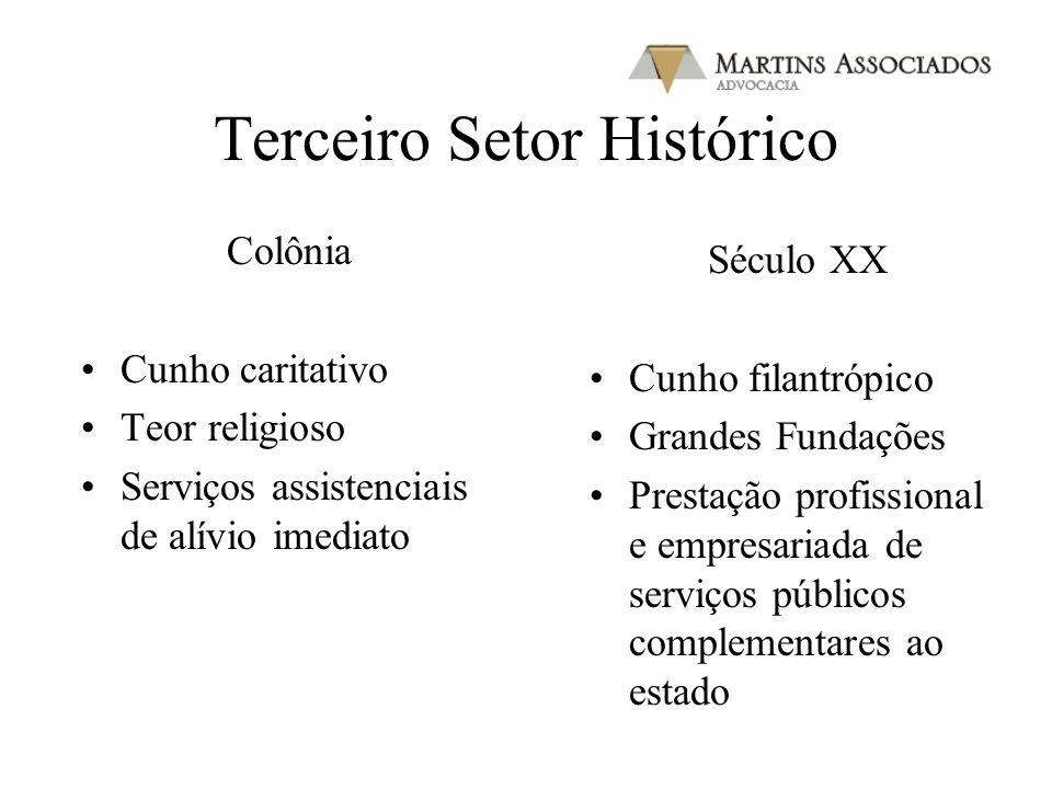 Terceiro Setor Histórico Século XX Cunho filantrópico Grandes Fundações Prestação profissional e empresariada de serviços públicos complementares ao e