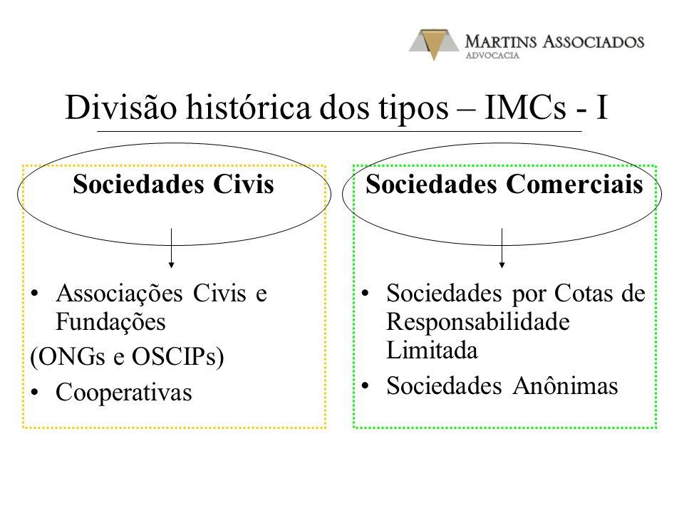Divisão histórica dos tipos – IMCs - II Sociedades Civis Associações Civis e Fundações (ONGs e OSCIPs) Cooperativas Reguladas pelo Código Civil (1916) Reguladas pela lei 9.790/99 Reguladas pela lei 5.764/71