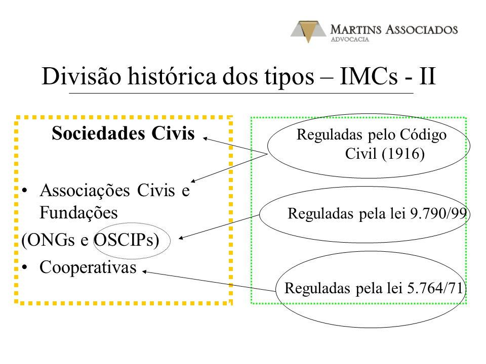 Divisão histórica dos tipos – IMCs - II Sociedades Civis Associações Civis e Fundações (ONGs e OSCIPs) Cooperativas Reguladas pelo Código Civil (1916)