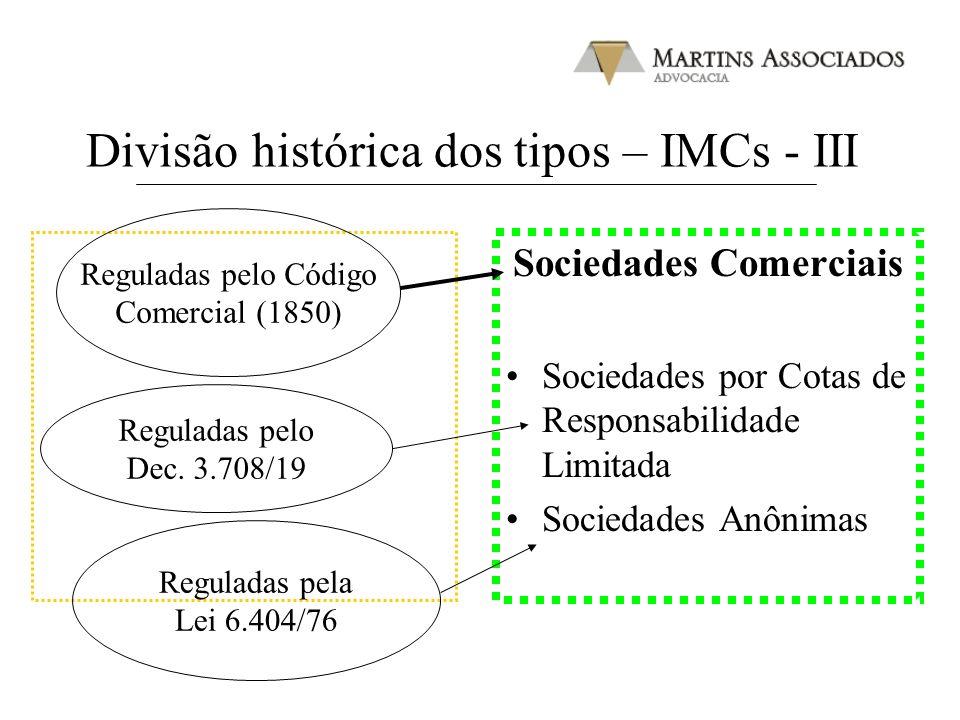 Divisão histórica dos tipos – IMCs - III Sociedades Comerciais Sociedades por Cotas de Responsabilidade Limitada Sociedades Anônimas Reguladas pelo Có