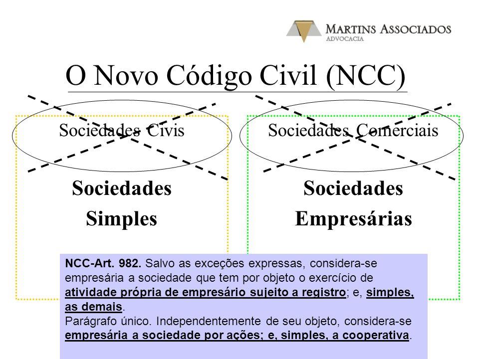 O NCC e as SAs Art.1.088.