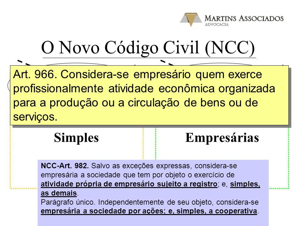 O Novo Código Civil (NCC) Sociedades Civis Sociedades Simples Sociedades Comerciais Sociedades Empresárias NCC-Art. 982. Salvo as exceções expressas,