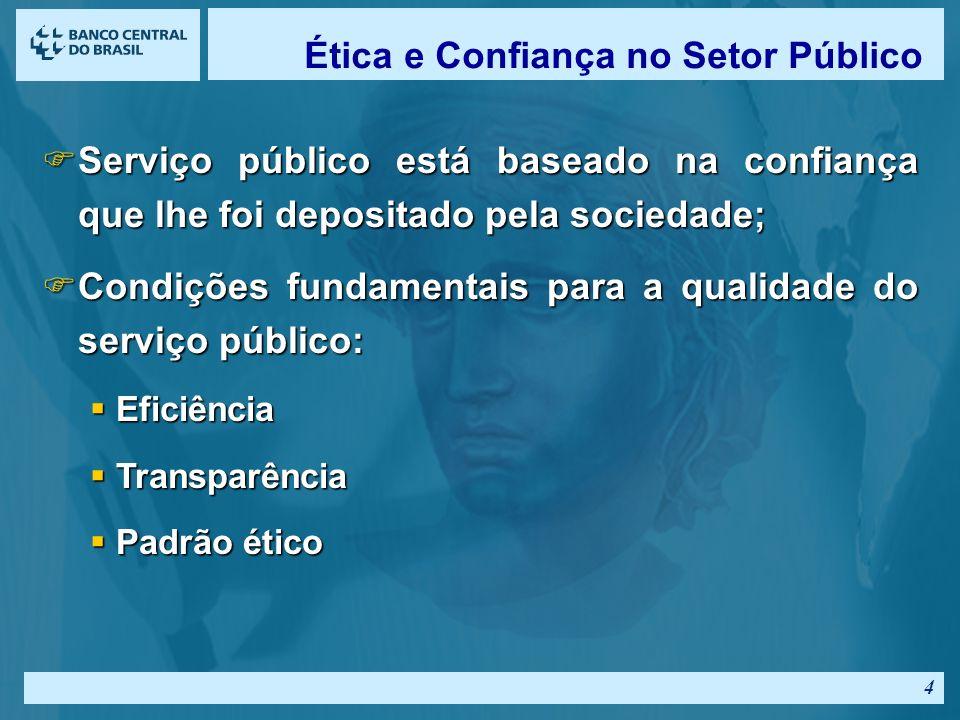 3 I.Por que incluir ética na agenda do governo ? Ética no Setor Público