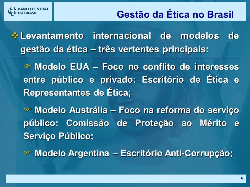 8 II. Gestão da ética no setor público no Brasil Ética no Setor Público
