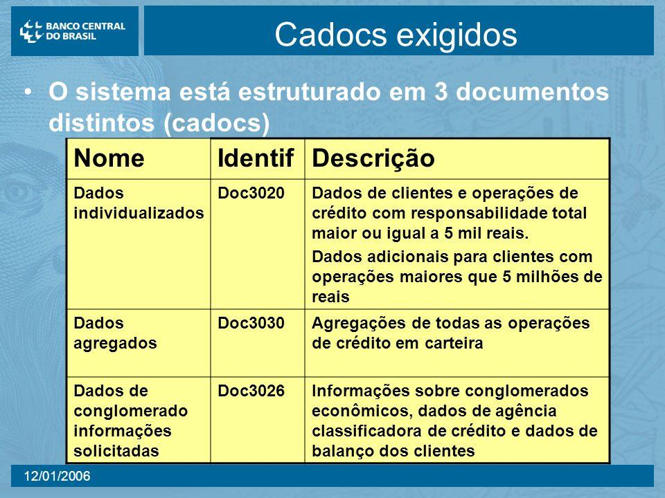 12/01/2006 Cadocs exigidos NomeIdentifDescrição Dados individualizados Doc3020Dados de clientes e operações de crédito com responsabilidade total maior ou igual a 5 mil reais.