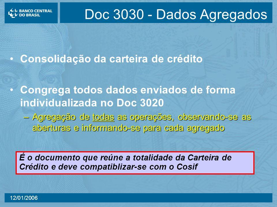 12/01/2006 Consolidação da carteira de crédito Congrega todos dados enviados de forma individualizada no Doc 3020 –Agregação de todas as operações, observando-se as aberturas e informando-se para cada agregado Doc 3030 - Dados Agregados É o documento que reúne a totalidade da Carteira de Crédito e deve compatiblizar-se com o Cosif