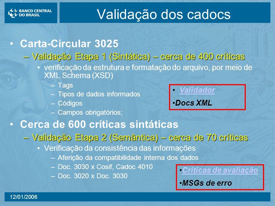 12/01/2006 Validação dos cadocs Carta-Circular 3025 –Validação Etapa 1 (Sintática) – cerca de 400 críticas verificação da estrutura e formatação do arquivo, por meio de XML Schema (XSD) –Tags –Tipos de dados informados –Códigos –Campos obrigatórios; Cerca de 600 críticas sintáticas –Validação Etapa 2 (Semântica) – cerca de 70 críticas Verificação da consistência das informações –Aferição da compatibilidade interna dos dados –Doc.