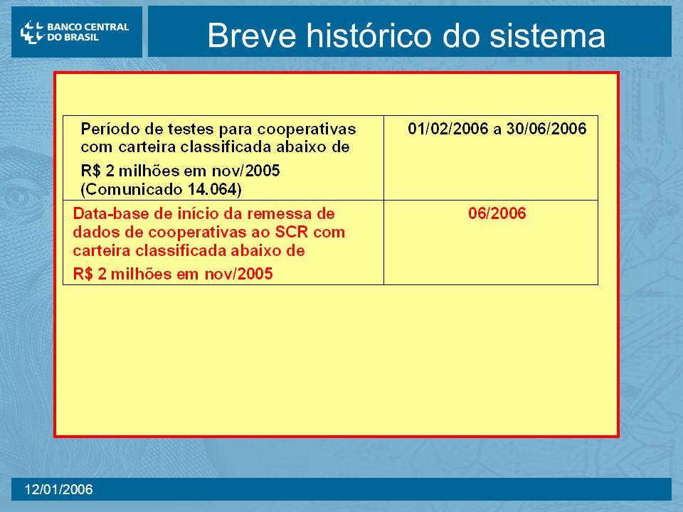 12/01/2006 Breve histórico do sistema