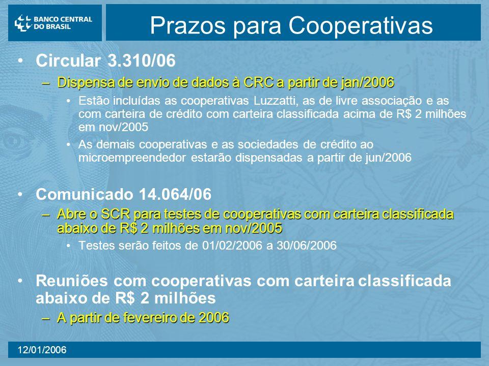 12/01/2006 Prazos para Cooperativas Circular 3.310/06 –Dispensa de envio de dados à CRC a partir de jan/2006 Estão incluídas as cooperativas Luzzatti, as de livre associação e as com carteira de crédito com carteira classificada acima de R$ 2 milhões em nov/2005 As demais cooperativas e as sociedades de crédito ao microempreendedor estarão dispensadas a partir de jun/2006 Comunicado 14.064/06 –Abre o SCR para testes de cooperativas com carteira classificada abaixo de R$ 2 milhões em nov/2005 Testes serão feitos de 01/02/2006 a 30/06/2006 Reuniões com cooperativas com carteira classificada abaixo de R$ 2 milhões –A partir de fevereiro de 2006