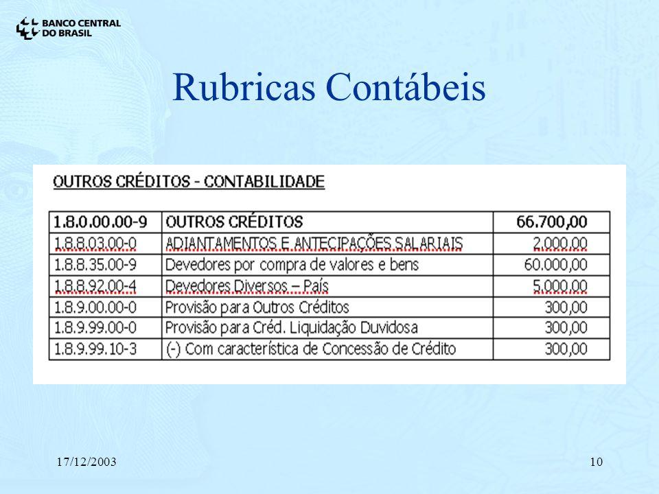 17/12/200310 Rubricas Contábeis