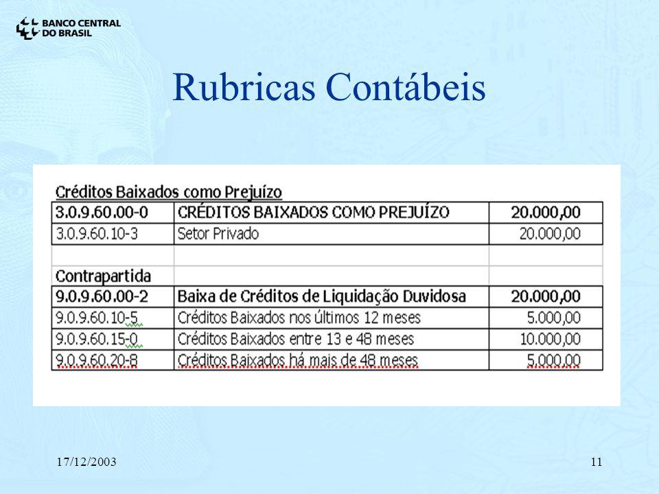 17/12/200311 Rubricas Contábeis