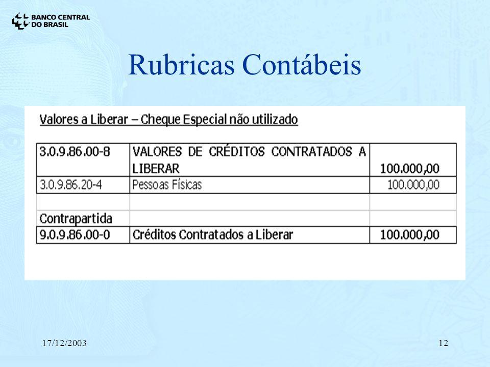 17/12/200312 Rubricas Contábeis