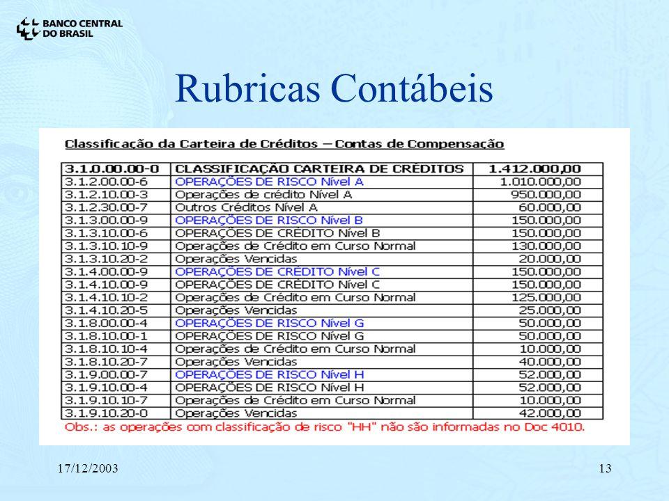 17/12/200313 Rubricas Contábeis