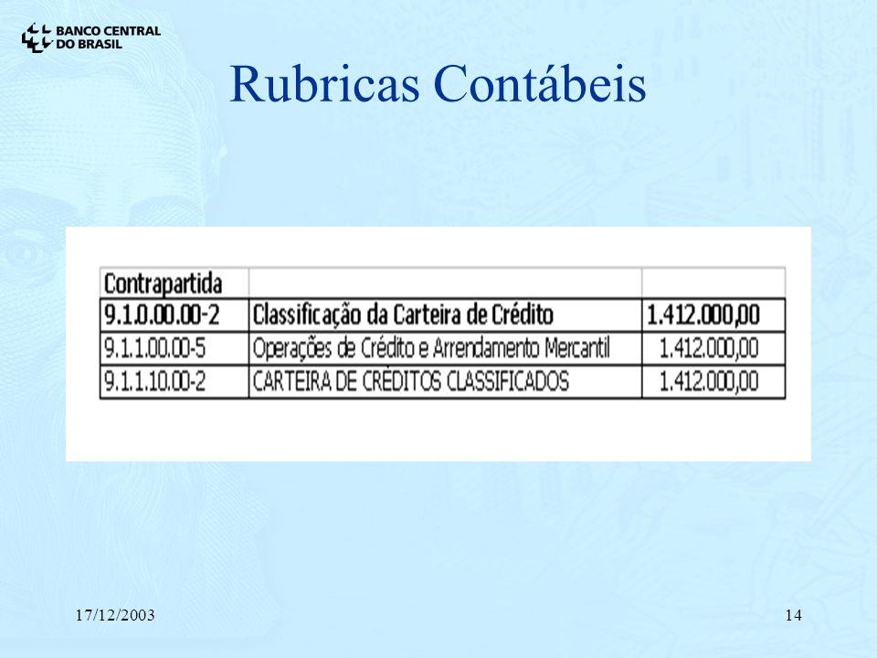 17/12/200314 Rubricas Contábeis