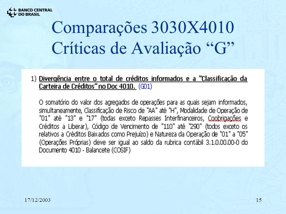 17/12/200315 Comparações 3030X4010 Críticas de Avaliação G