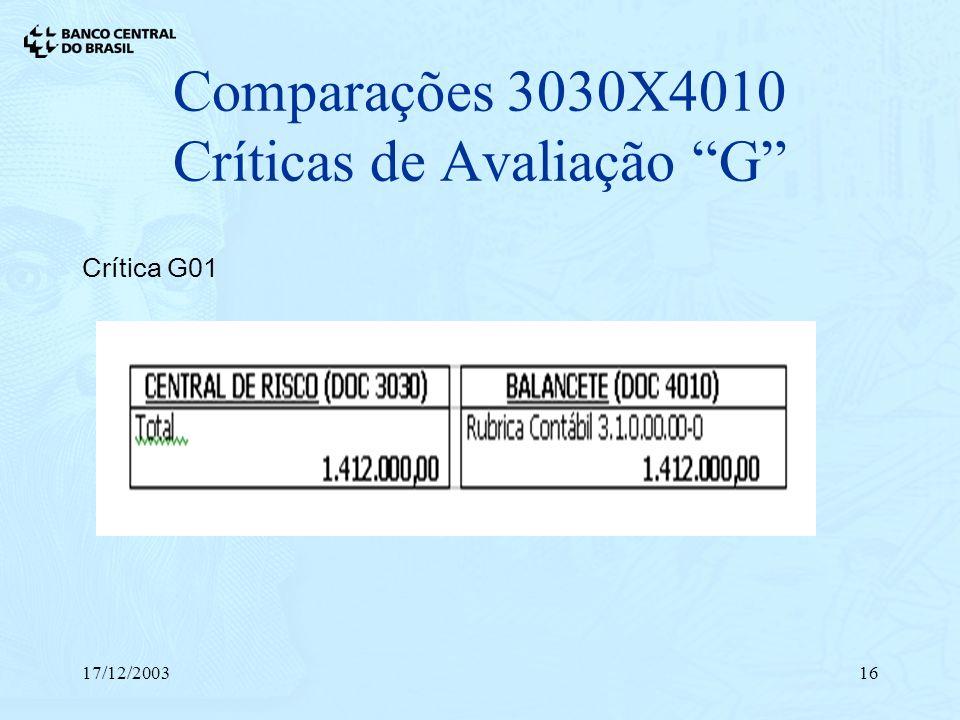17/12/200316 Comparações 3030X4010 Críticas de Avaliação G Crítica G01