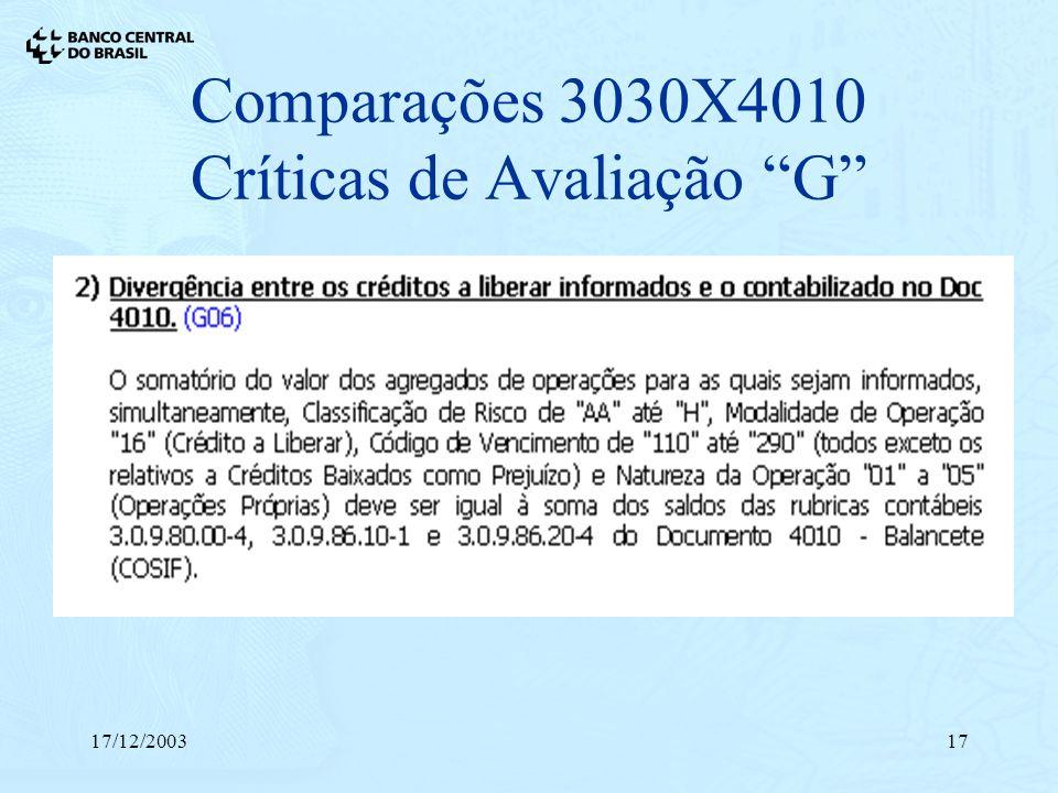 17/12/200317 Comparações 3030X4010 Críticas de Avaliação G