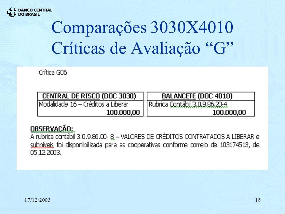 17/12/200318 Comparações 3030X4010 Críticas de Avaliação G