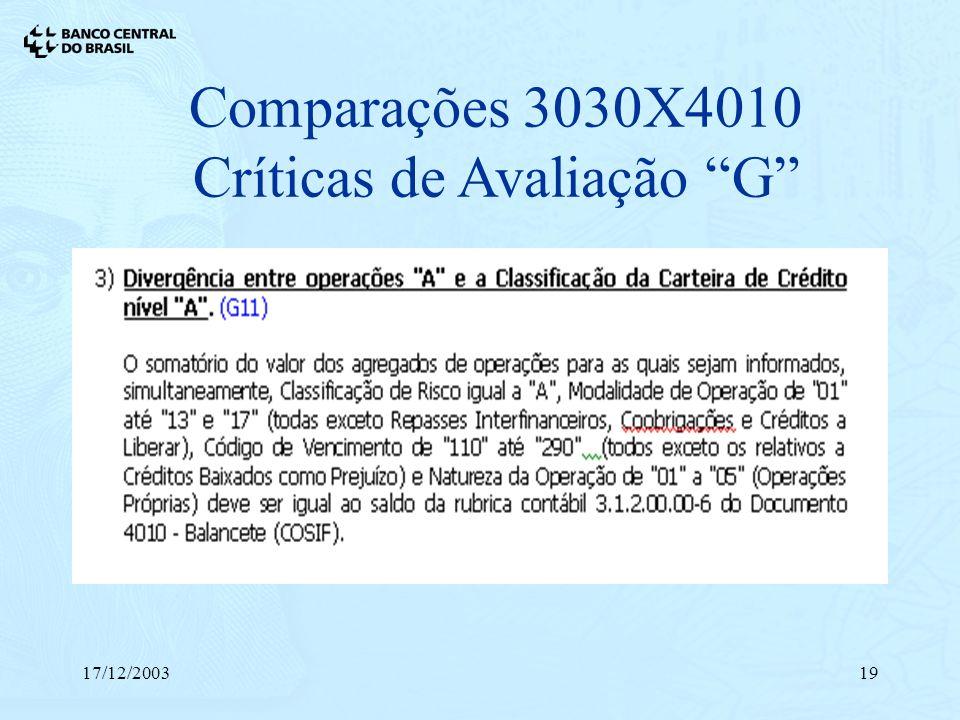 17/12/200319 Comparações 3030X4010 Críticas de Avaliação G