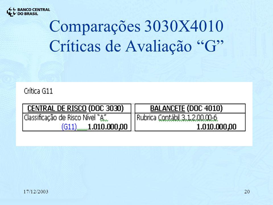 17/12/200320 Comparações 3030X4010 Críticas de Avaliação G