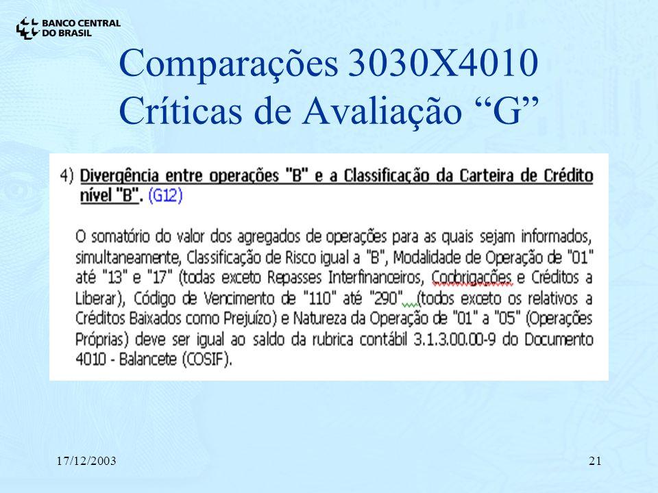 17/12/200321 Comparações 3030X4010 Críticas de Avaliação G