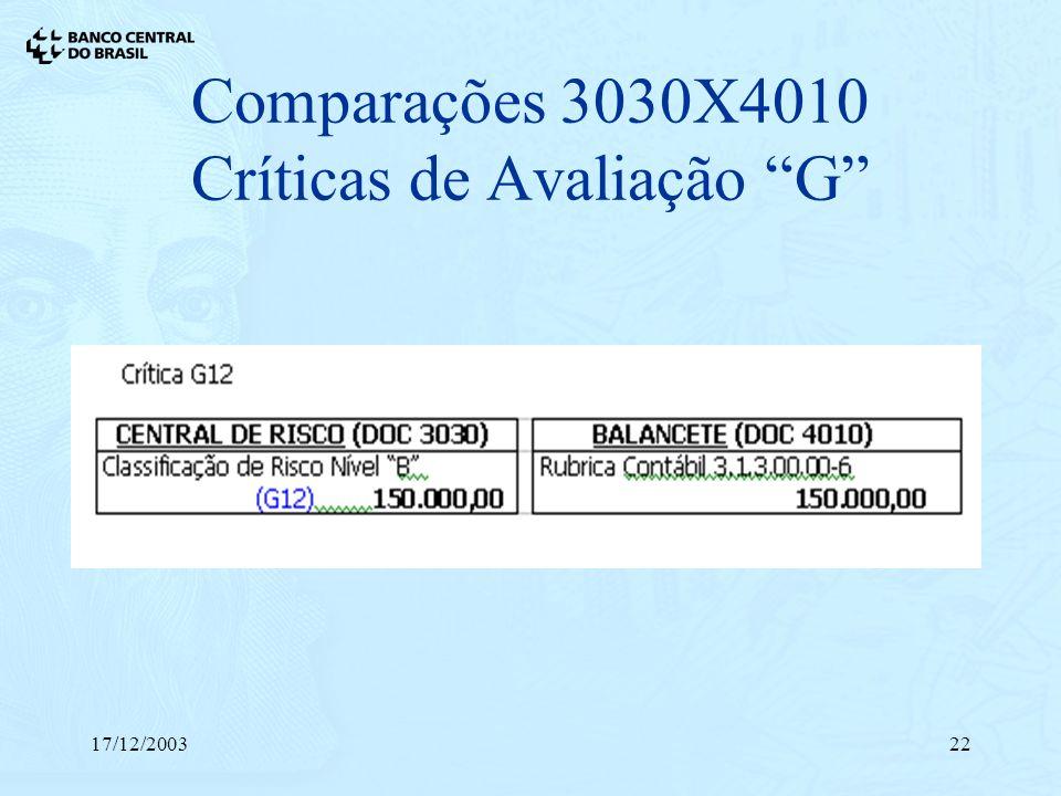 17/12/200322 Comparações 3030X4010 Críticas de Avaliação G