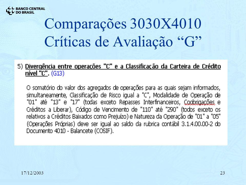 17/12/200323 Comparações 3030X4010 Críticas de Avaliação G
