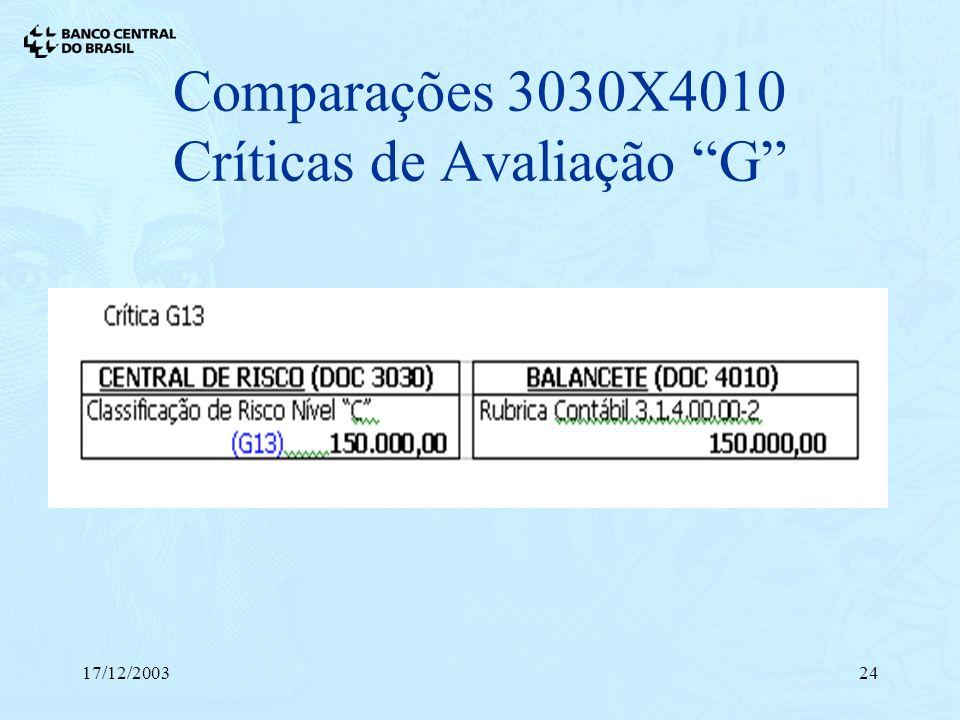17/12/200324 Comparações 3030X4010 Críticas de Avaliação G