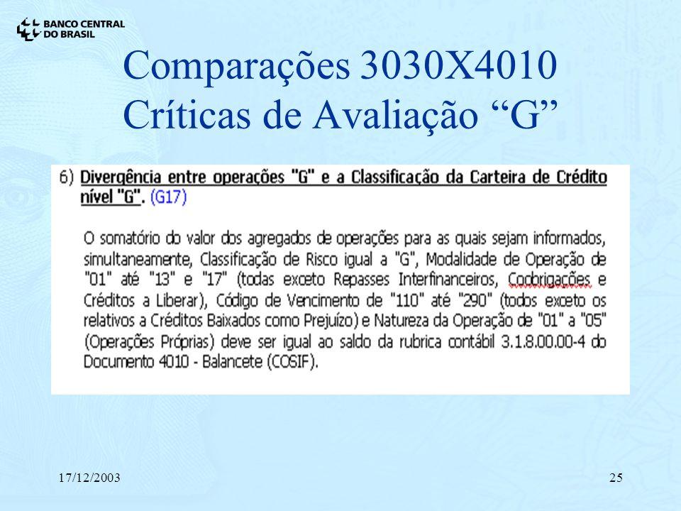 17/12/200325 Comparações 3030X4010 Críticas de Avaliação G