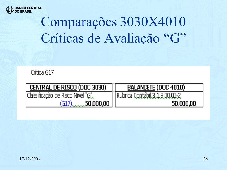17/12/200326 Comparações 3030X4010 Críticas de Avaliação G