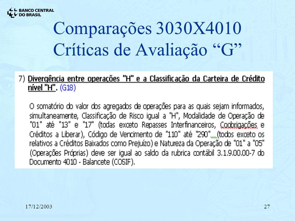 17/12/200327 Comparações 3030X4010 Críticas de Avaliação G
