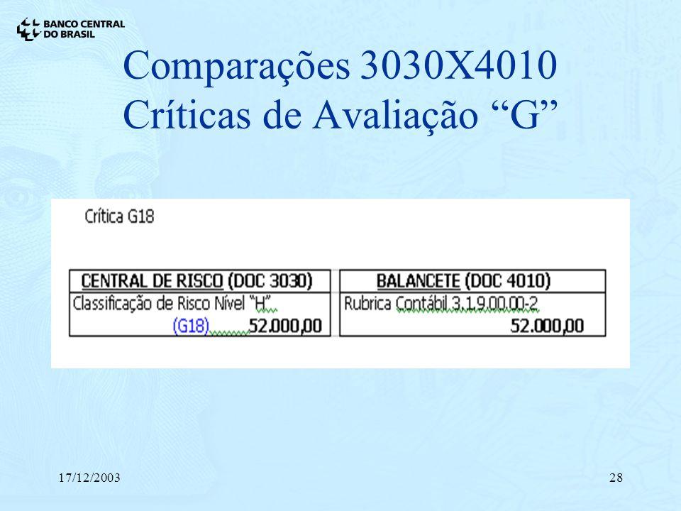 17/12/200328 Comparações 3030X4010 Críticas de Avaliação G