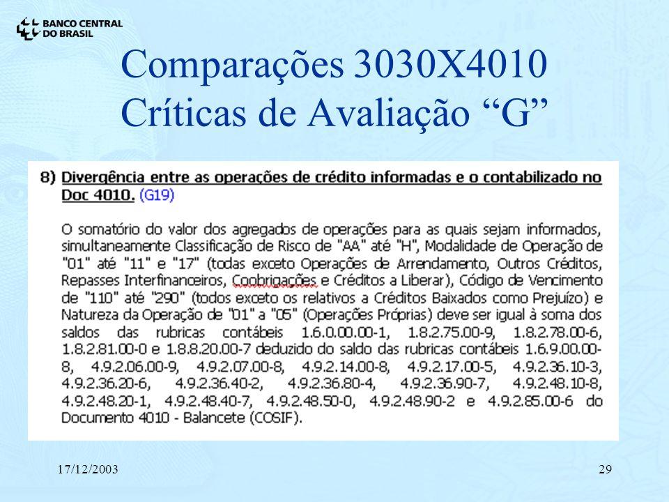 17/12/200329 Comparações 3030X4010 Críticas de Avaliação G