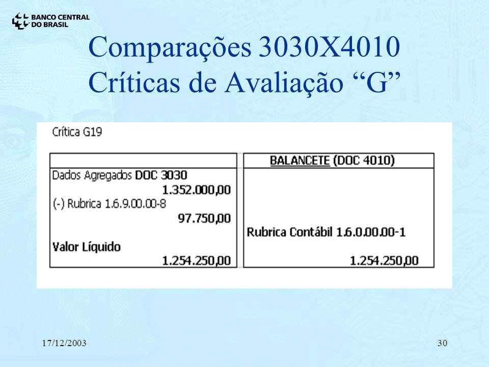 17/12/200330 Comparações 3030X4010 Críticas de Avaliação G