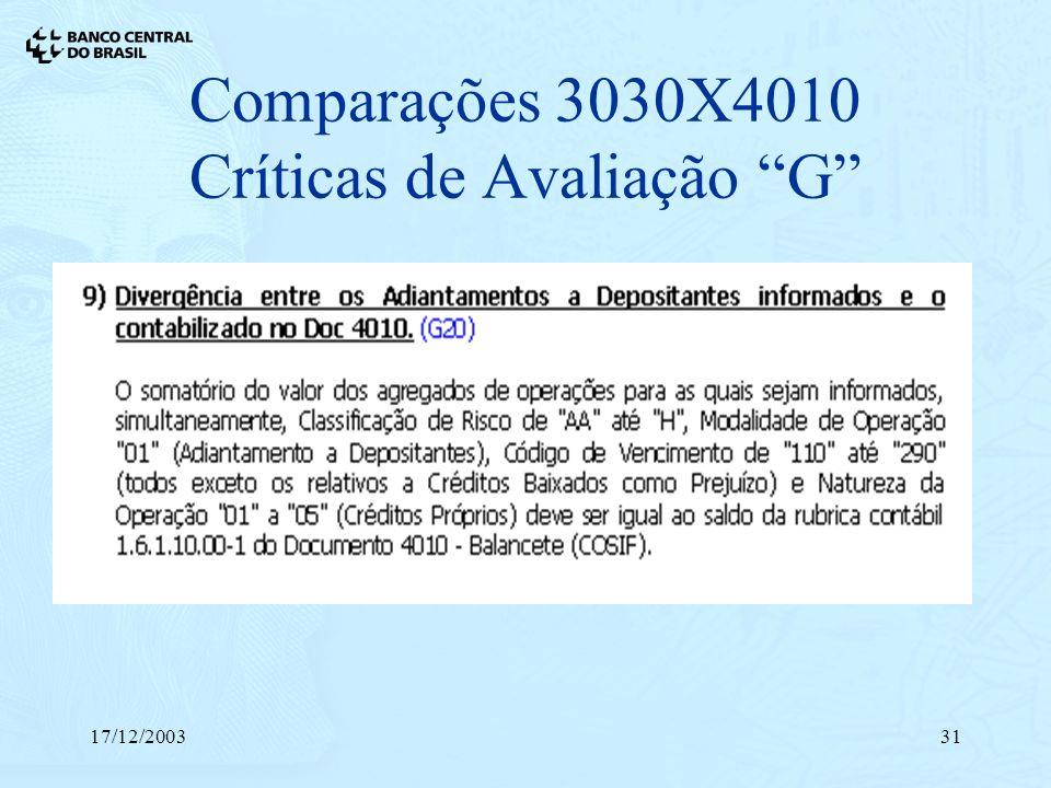 17/12/200331 Comparações 3030X4010 Críticas de Avaliação G