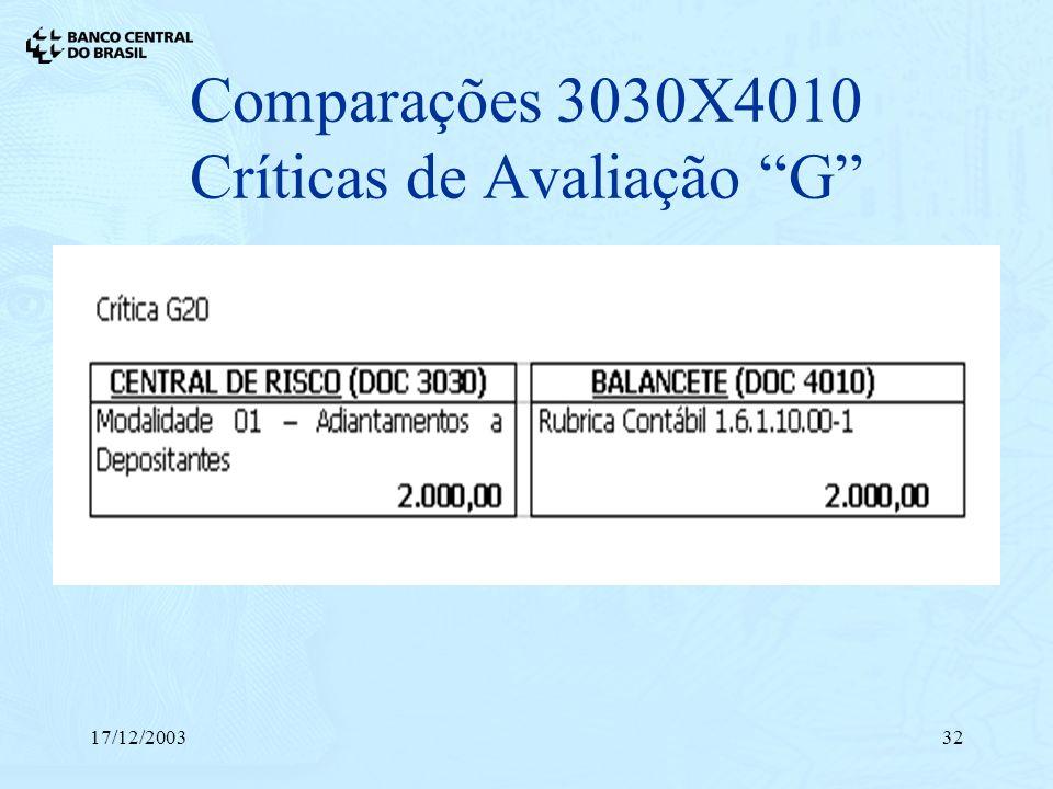 17/12/200332 Comparações 3030X4010 Críticas de Avaliação G