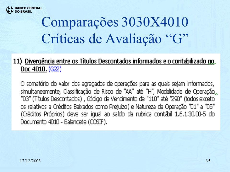 17/12/200335 Comparações 3030X4010 Críticas de Avaliação G
