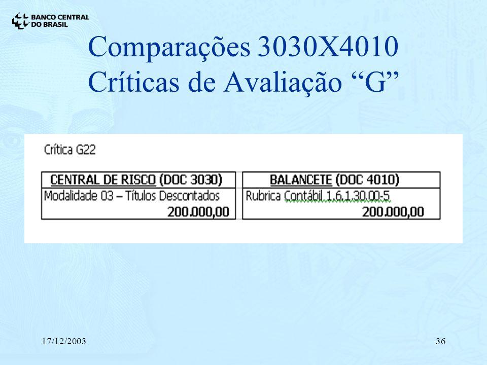 17/12/200336 Comparações 3030X4010 Críticas de Avaliação G