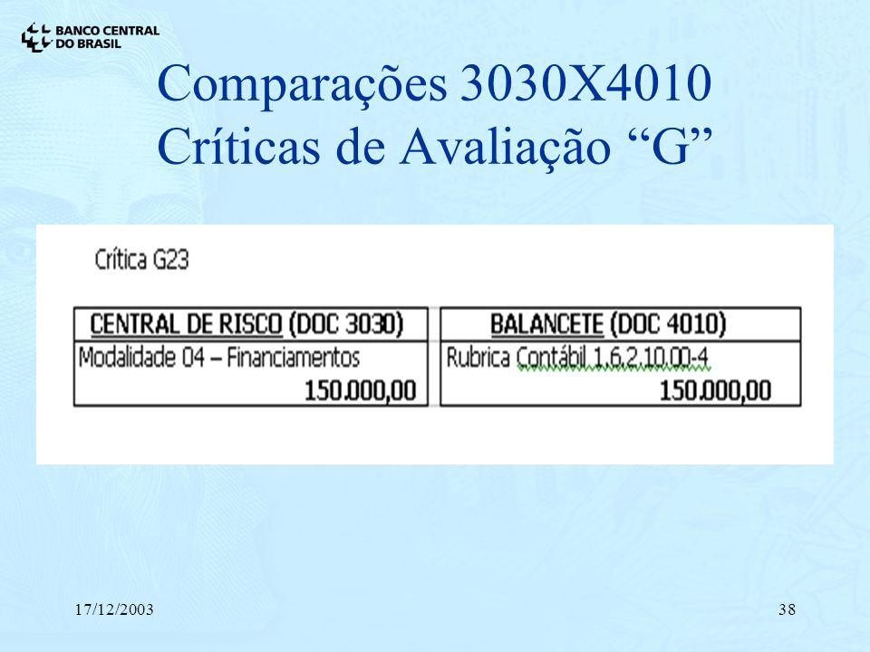 17/12/200338 Comparações 3030X4010 Críticas de Avaliação G