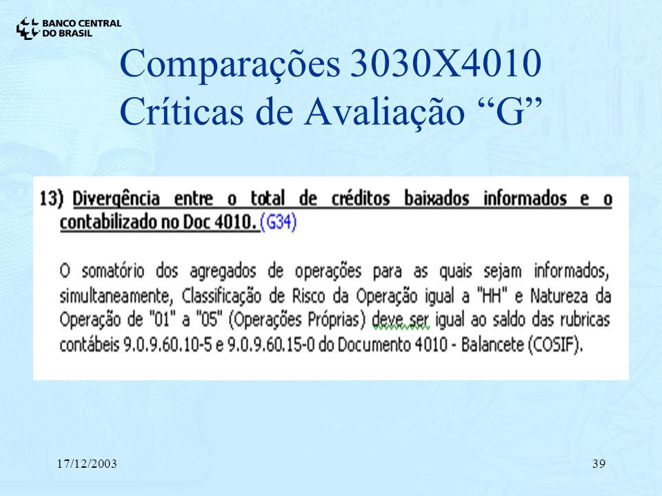 17/12/200339 Comparações 3030X4010 Críticas de Avaliação G