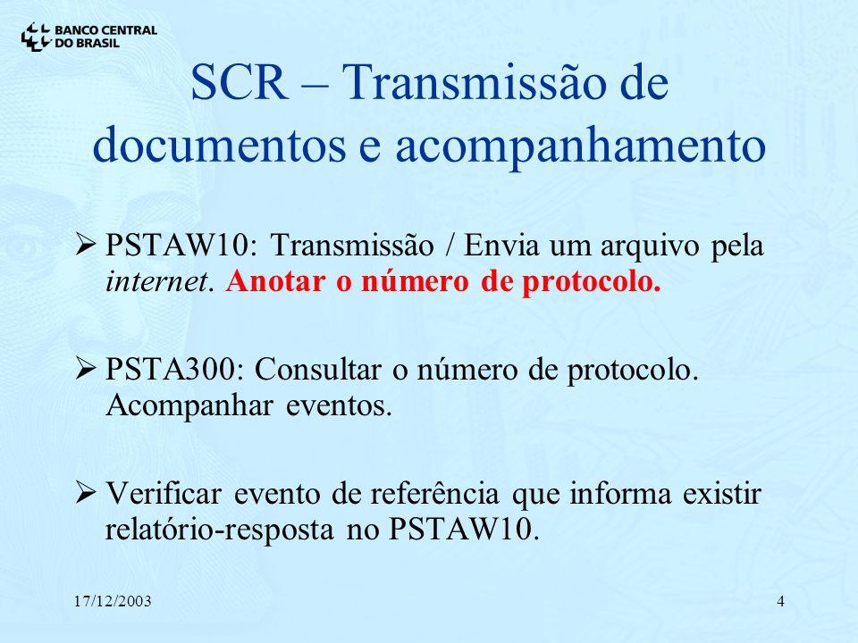 17/12/20034 SCR – Transmissão de documentos e acompanhamento PSTAW10: Transmissão / Envia um arquivo pela internet. Anotar o número de protocolo. PSTA