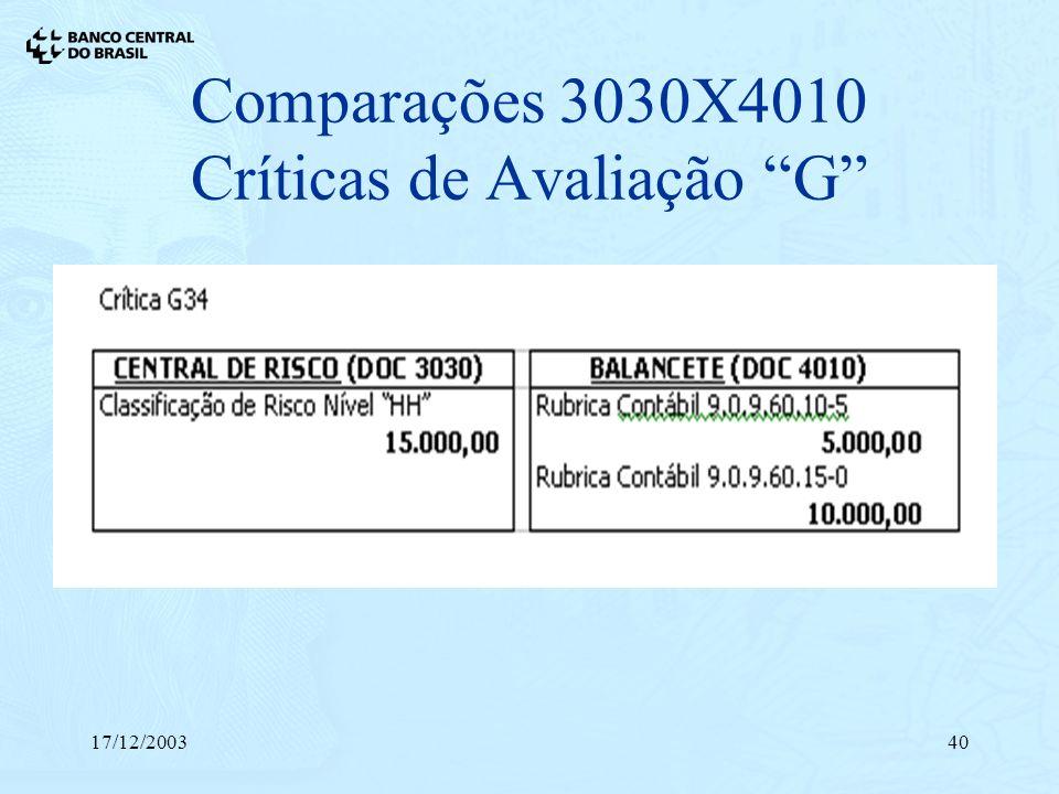 17/12/200340 Comparações 3030X4010 Críticas de Avaliação G
