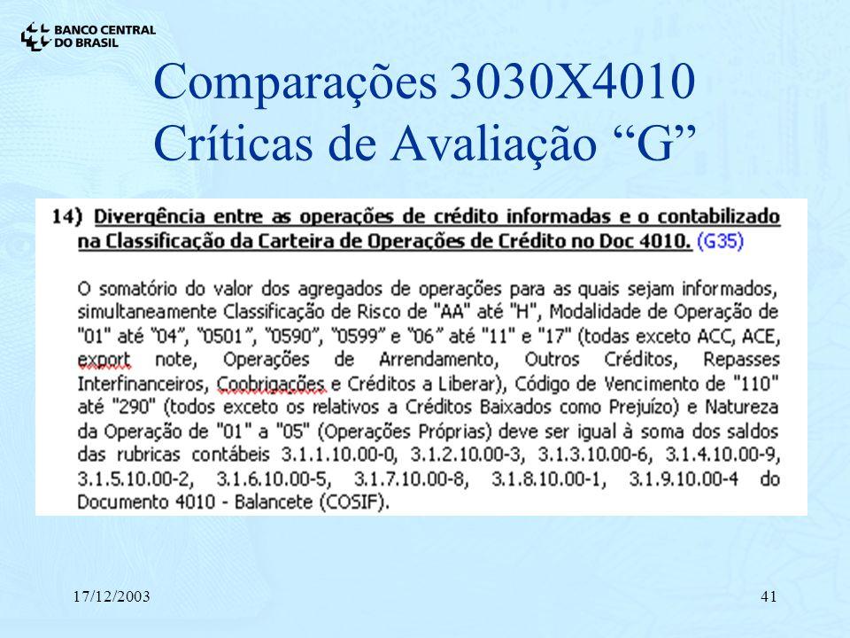 17/12/200341 Comparações 3030X4010 Críticas de Avaliação G