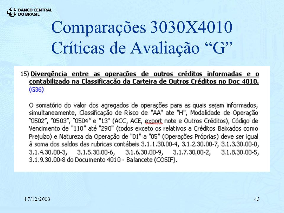17/12/200343 Comparações 3030X4010 Críticas de Avaliação G