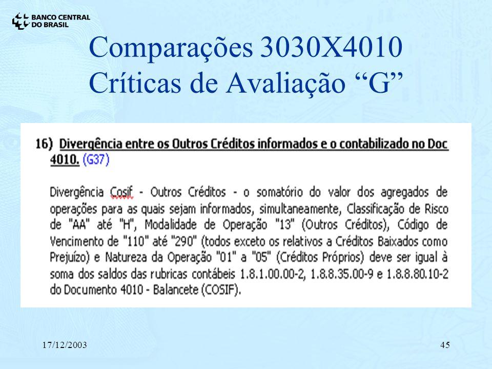 17/12/200345 Comparações 3030X4010 Críticas de Avaliação G