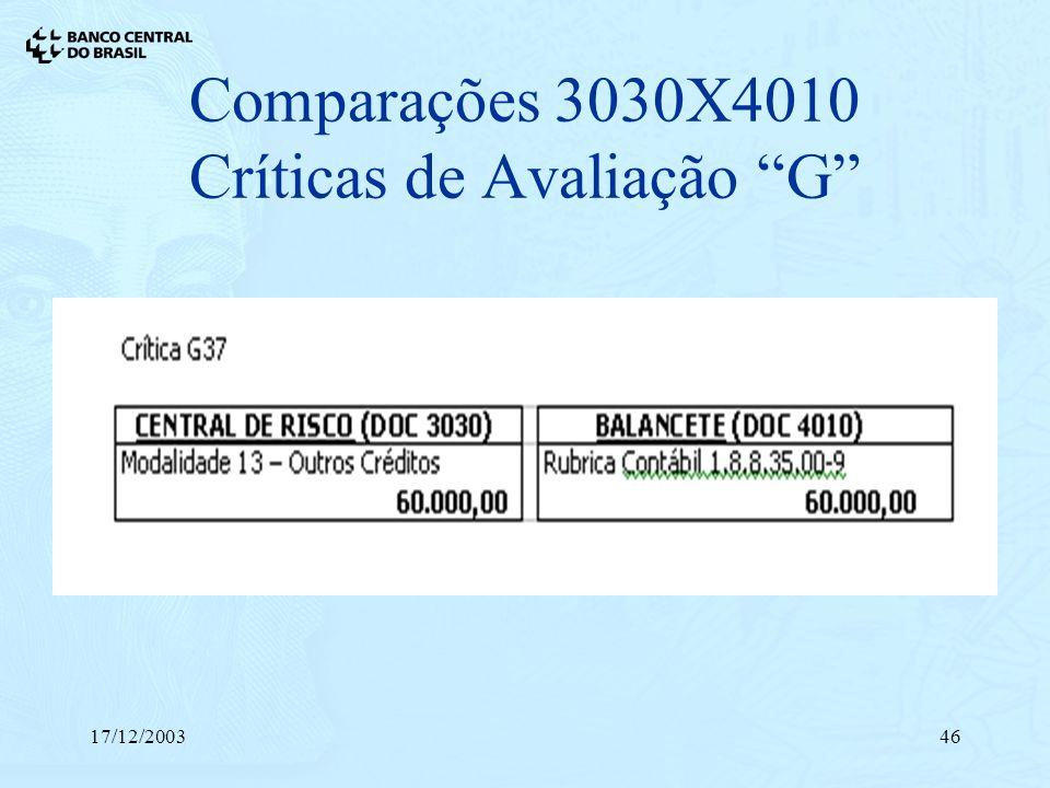 17/12/200346 Comparações 3030X4010 Críticas de Avaliação G